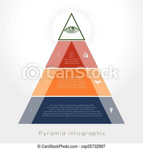 Template Infographic pyramid for three text area - csp35732897