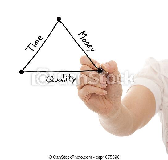 tempo, soldi, equilibrio, qualità - csp4675596