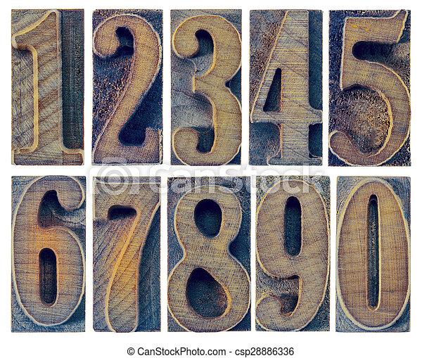 ten numbers in letterpress wood type - csp28886336