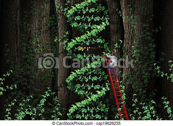 Terapia de gene. Concepto, metáfora, prueba, humano, montañismo, adn ...