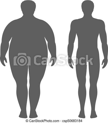 kövér test karcsú