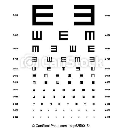 Rossz látási asztal. Megbízható szemellenőrzés a Golovin-Sivtsev asztalnál - Gyulladás September