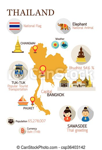 Thailand Map Detail Infographic - csp36403142