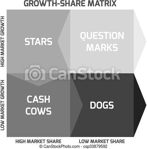 the bcg matrix bcg matrix or boston matrix aims to identify high rh canstockphoto com Business Growth Clip Art Business Growth Clip Art