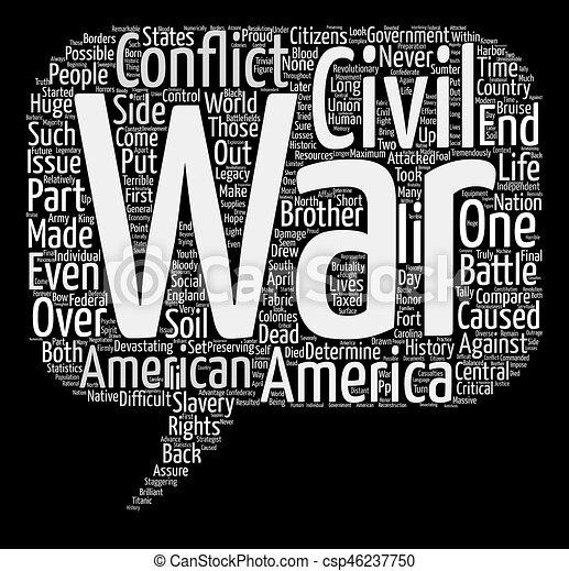 The civil war word clo...