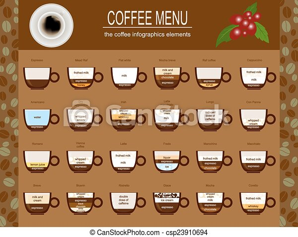 the-coffee-menu-infographics-drawing_csp