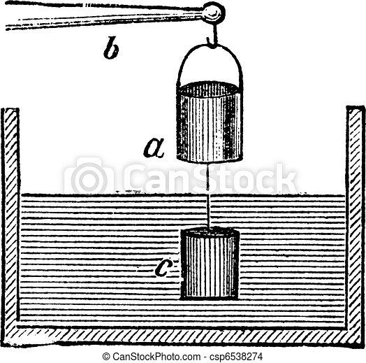 The Experimental Verification of Archimedes principle vintage engraving - csp6538274