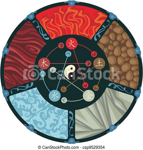 The Five Elements - csp9529354