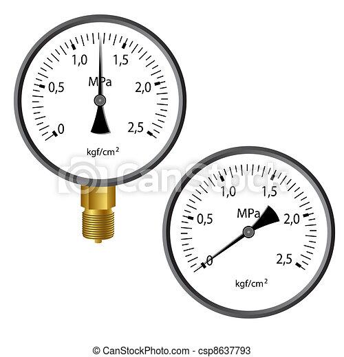 The gas manometer - csp8637793