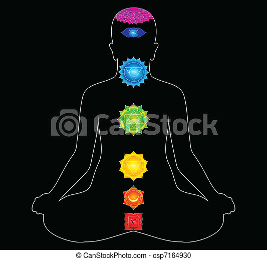 the main chakras in body - csp7164930