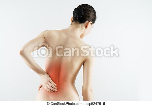 the pain - csp5247916