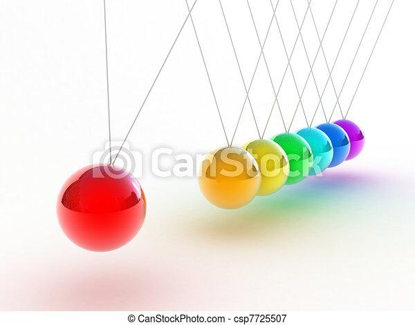 The pendulum - csp7725507