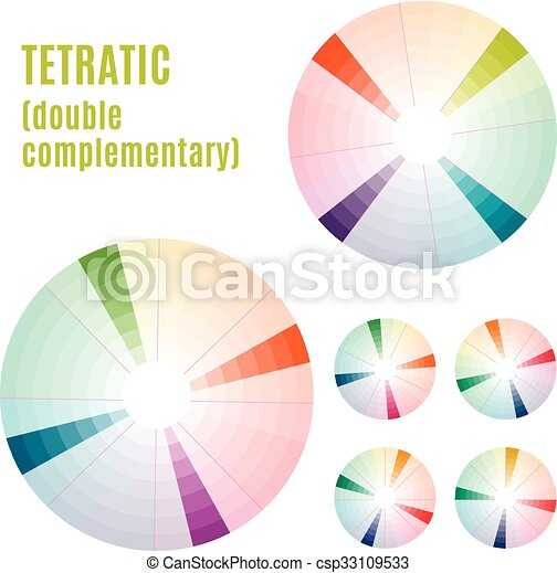 The psychology of colors diagram wheel basic colors vectors the psychology of colors diagram wheel basic colors meaning tetratic set vector ccuart Images