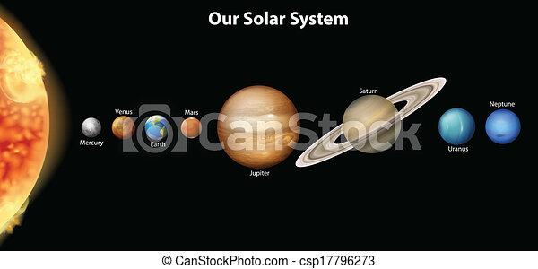 The Solar System - csp17796273