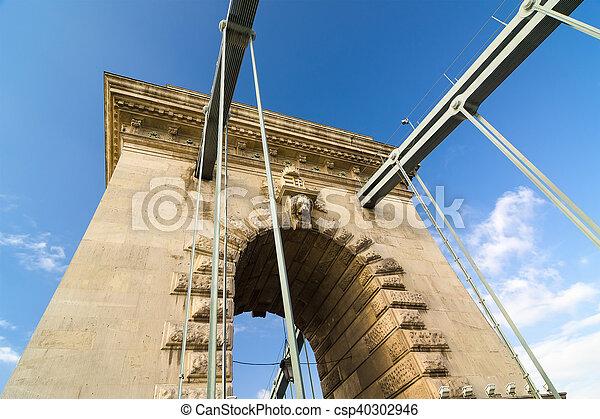 The Szechenyi Chain Bridge in Budapest, Hungary. - csp40302946
