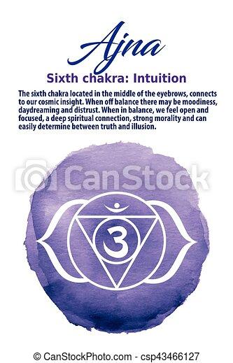 The Third Eye Chakra Vector Illustration Ajna Chakra Symbol On