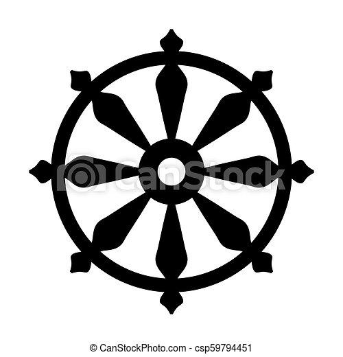 The Wheel Of Samsara Oriental Sacral Religious Symbol Of