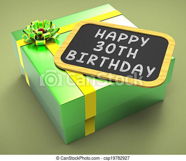 signification anniversaire de naissance