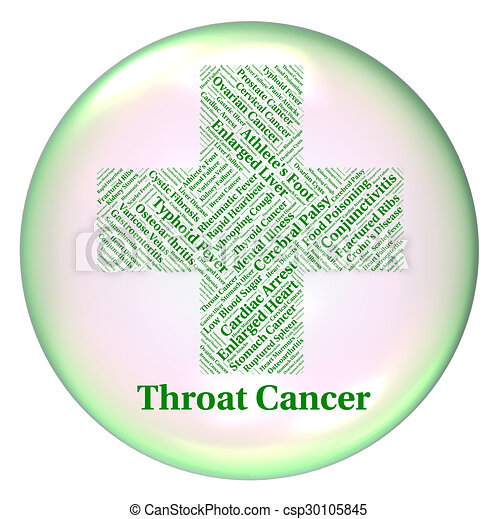 Throat Cancer Represents Malignant Growth And Cancers Drawing