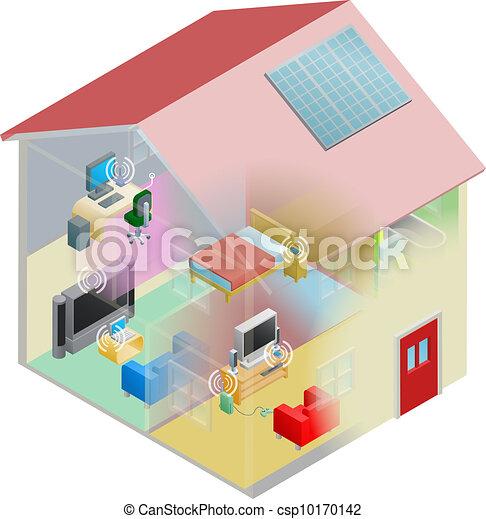 thuis, netwerk - csp10170142