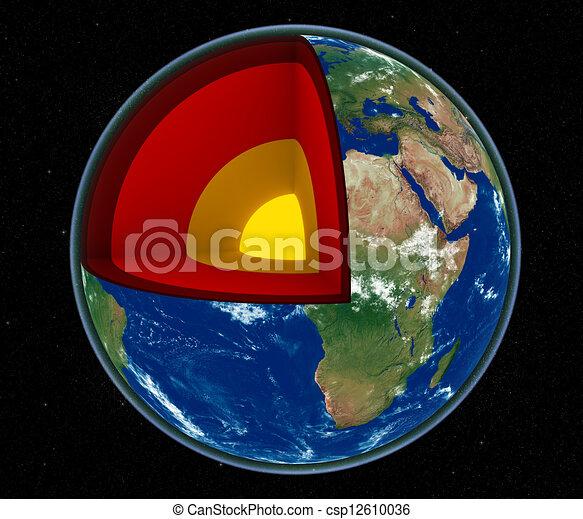 3d De La Sección De La Cruz De La Tierra Mostrando Su