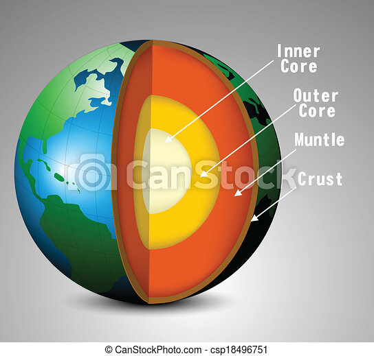 Estructura terrestre - csp18496751