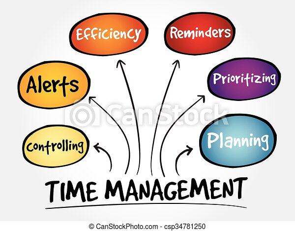 time management business strategy time management business rh canstockphoto co uk time management clipart images student time management clipart