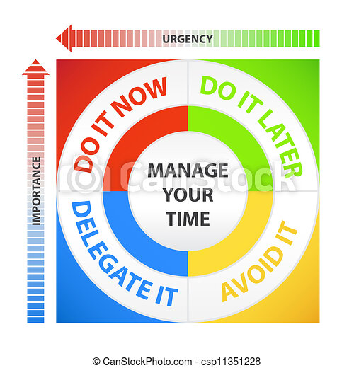 time management diagram diagram with fields with time management tags rh canstockphoto com time management clipart png time management clipart black and white
