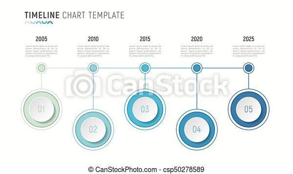 Timeline Chart Infographic Template For Data Visualization Steps - Timeline graphic template
