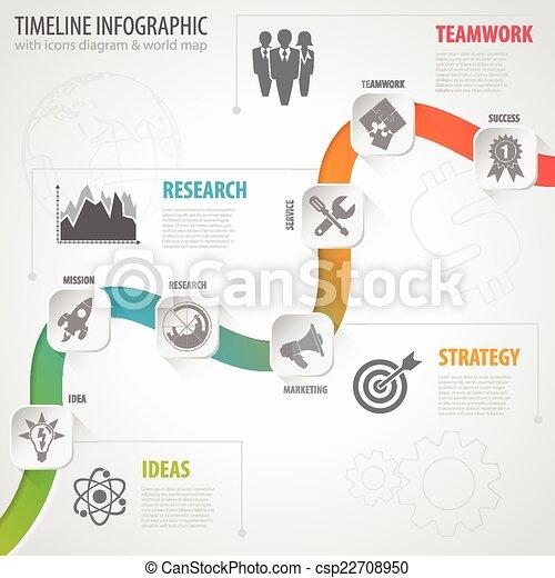 Timeline Infographic - csp22708950