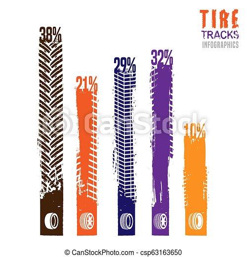 Tire tread marks infographic - csp63163650