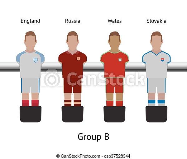 England Spieler