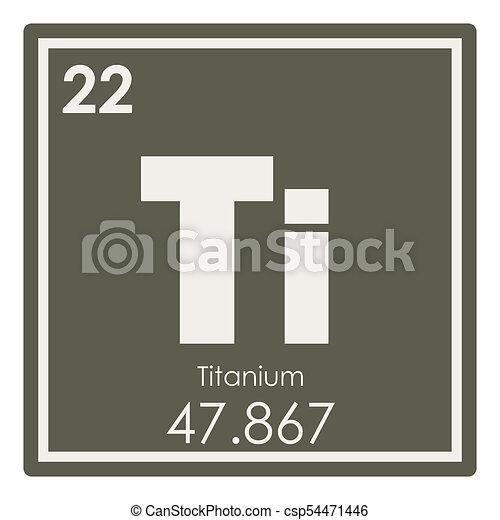 Titanium Chemical Element Periodic Table Science Symbol