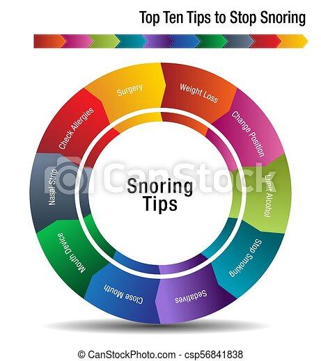 top ten tips to stop snoring - csp56841838