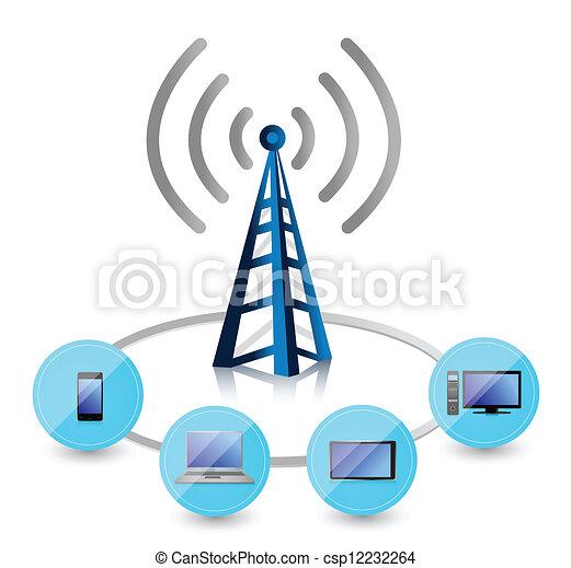 torre, conjunto, conectado, electrónica, wifi - csp12232264