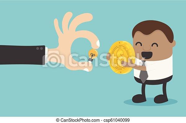 Trading ideas - csp61040099