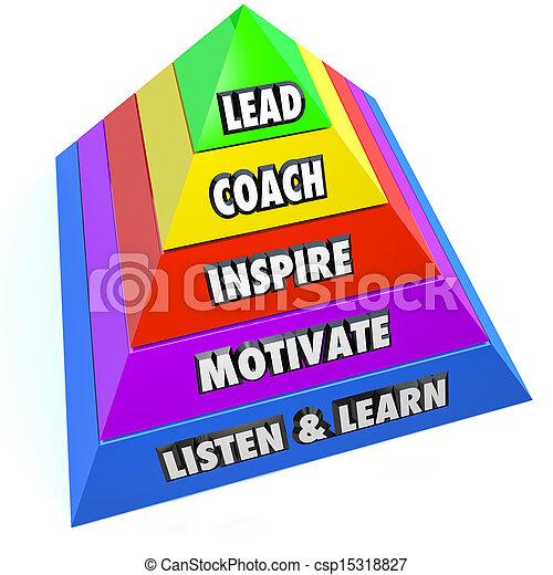 trainer, inspireren, lood, motiveren, verantwoordelijkheden, bewindvoering - csp15318827
