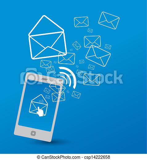 Enviando SMS - csp14222658