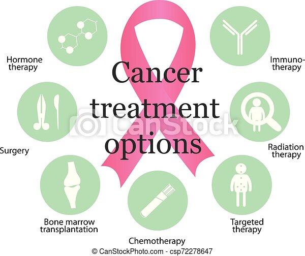 cancer hormonal que es