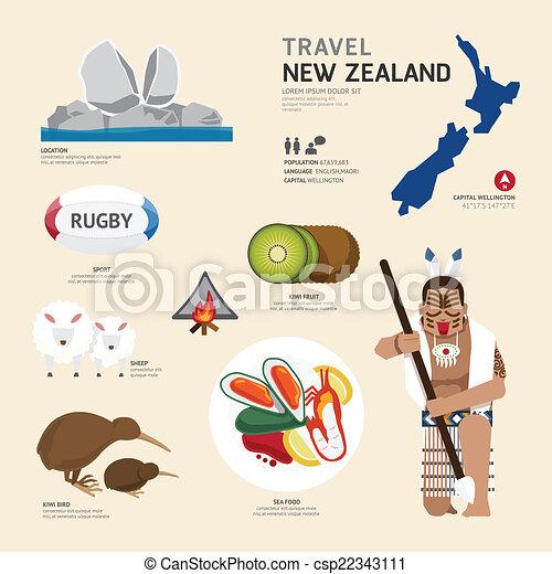 Travel Concept New Zealand Landmark Flat Icons Design