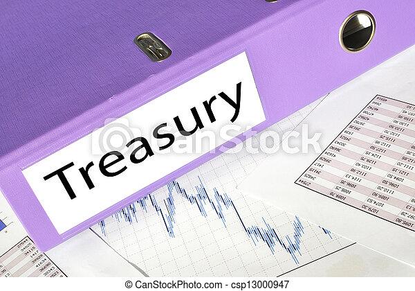 TREASURY  folder on a market report - csp13000947