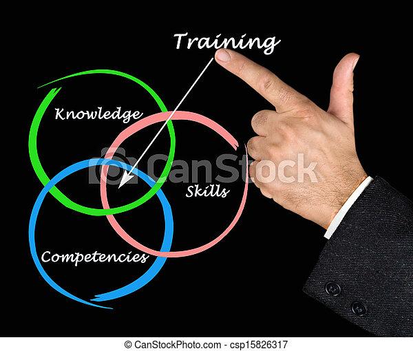 treinamento - csp15826317
