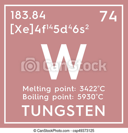 Tungsten transition metals chemical element of mendeleevs tungsten transition metals chemical element of mendeleevs periodic table tungsten in square cube creative concept urtaz Image collections