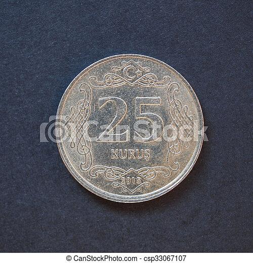 Turkish coin - csp33067107