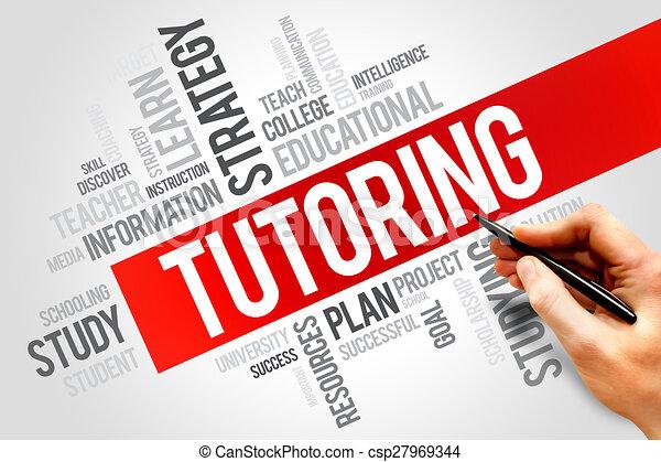 Tutoring Word Cloud Education Concept