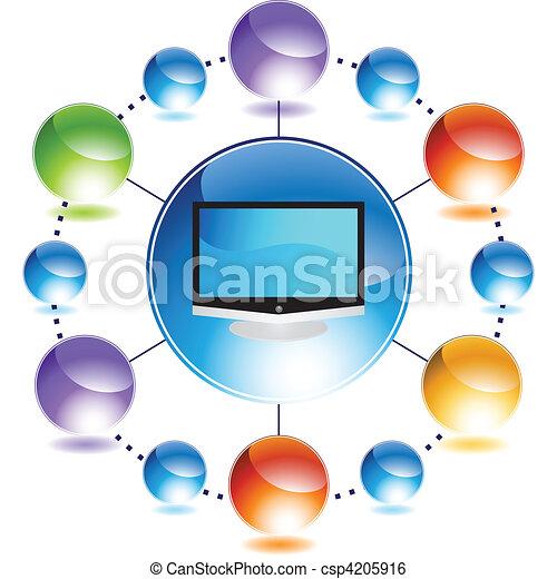 tv, 平らなスクリーン - csp4205916