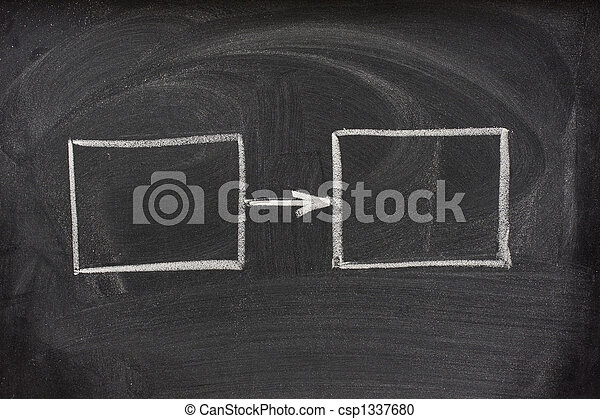 two blank rectangles and arrow on blackboard - csp1337680
