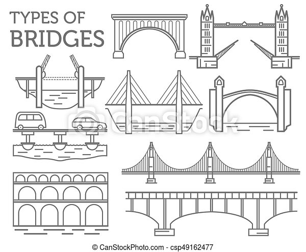 Types of bridges  Linear style ison set  Possible use in infographic design
