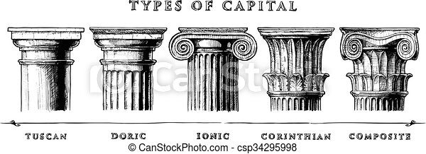 Types of capital. Classical order - csp34295998