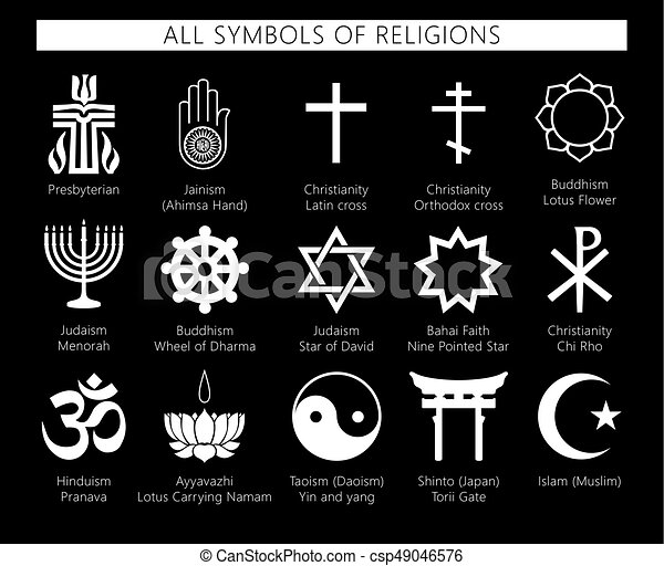 Kinds of religions